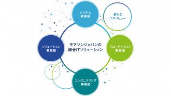 株式会社モアソンジャパン